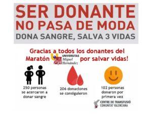 11-11-16-resultados-donacion-sangre