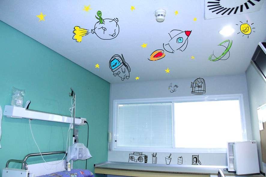 Boceto de las habitaciones