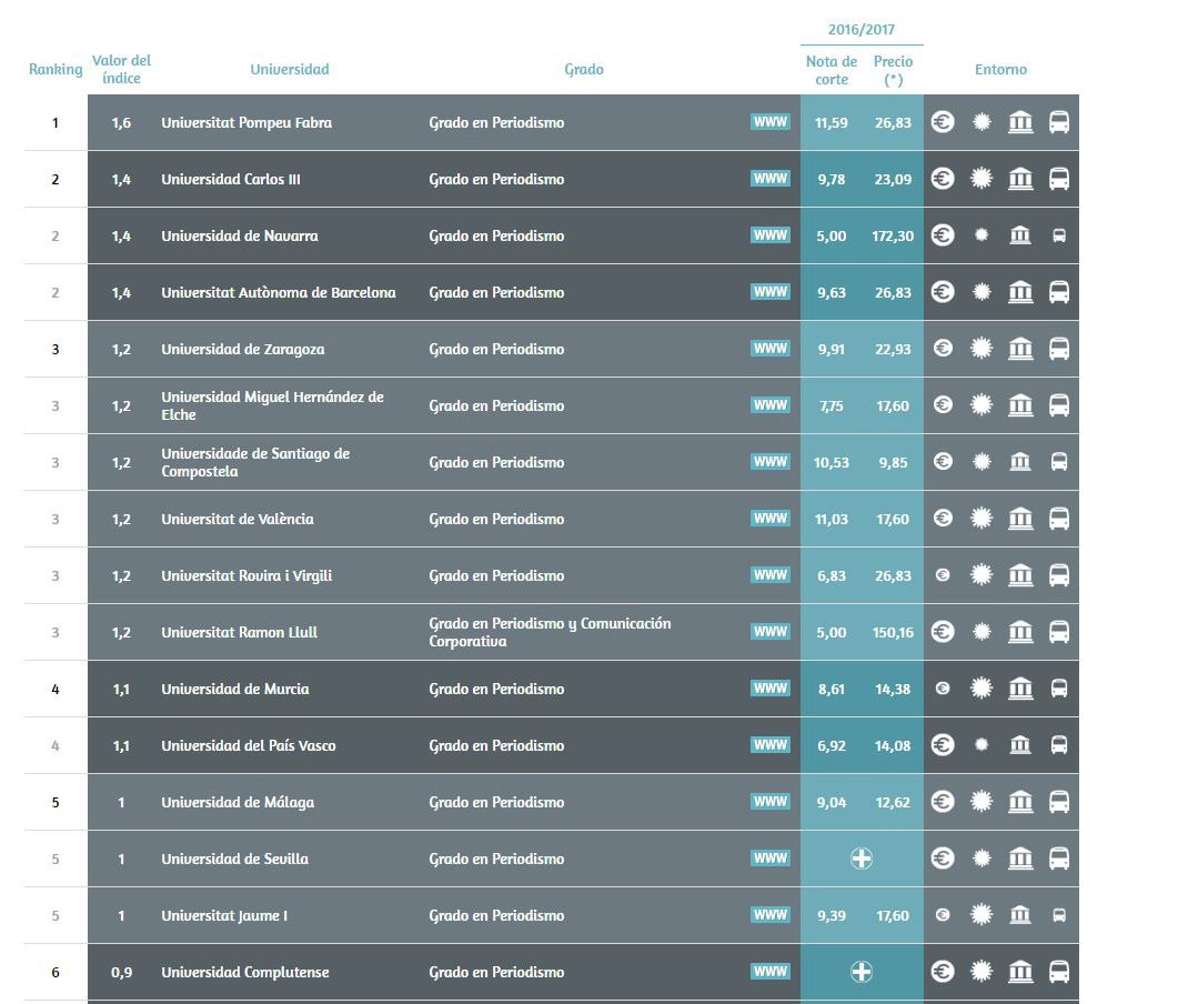 05-06-17-Informe U-Ranking 10