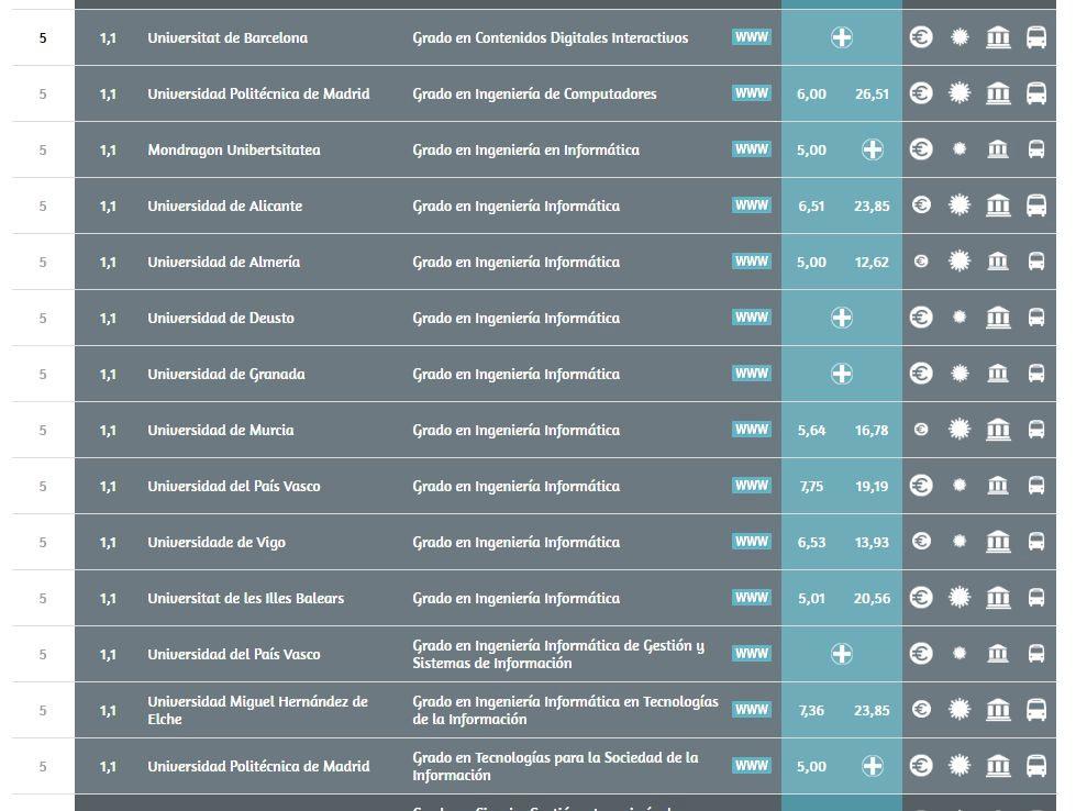 05-06-17-Informe U-Ranking 17