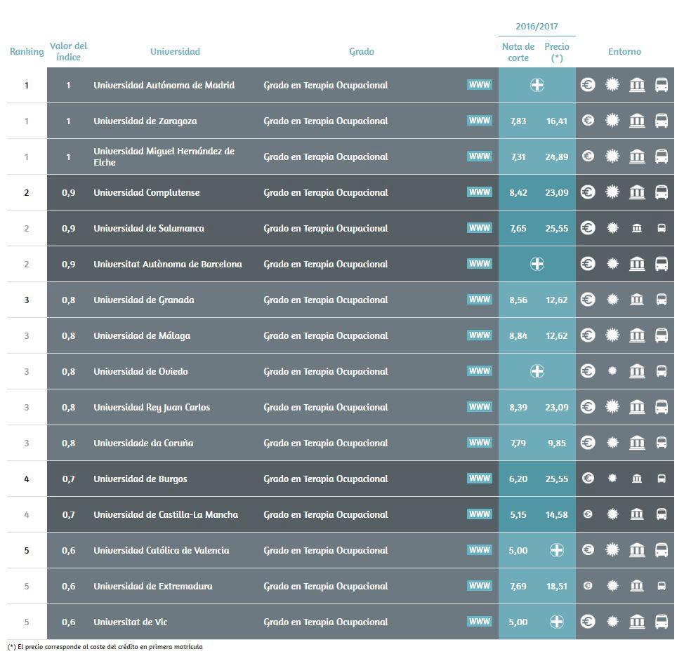 05-06-17-Informe U-Ranking 4