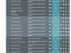 05-06-17-Informe U-Ranking 20